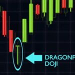 Crypto Trading: All You Need to Know About Dragonfly Doji Candlestick